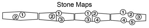Stone Placement Family Ring 71407