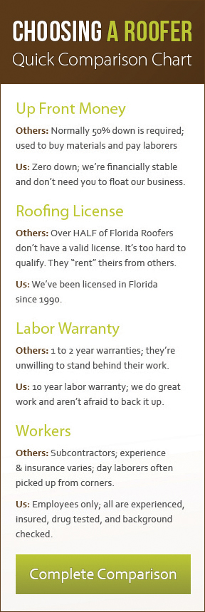 Roofing Installers Fort Myers Fl Roofing Contractor Fort