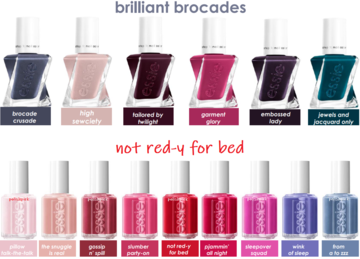 Essie December 2020 collections
