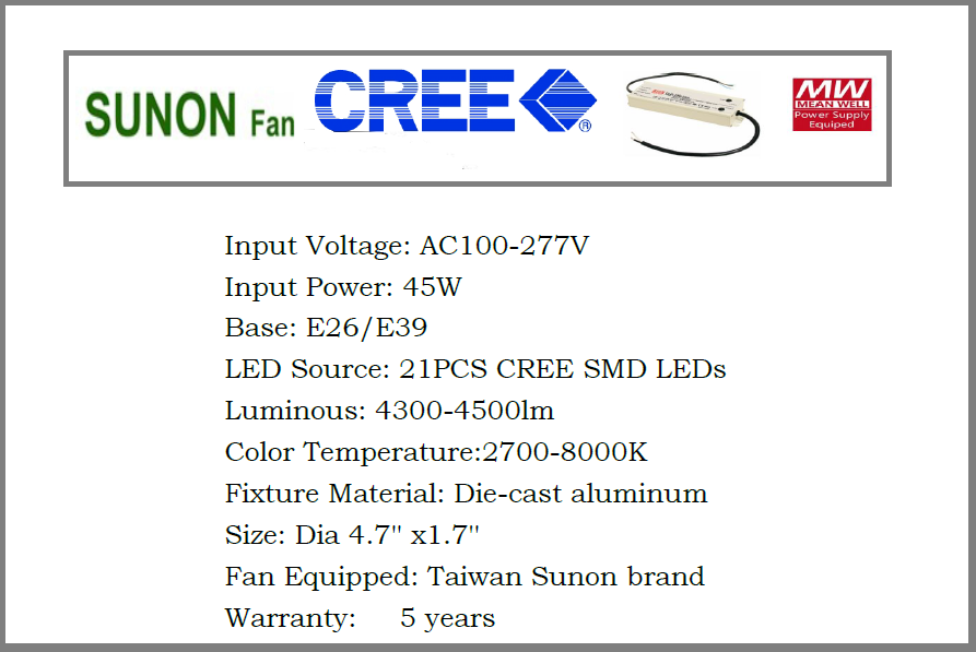 led retrofit kit for wall pack, flood light