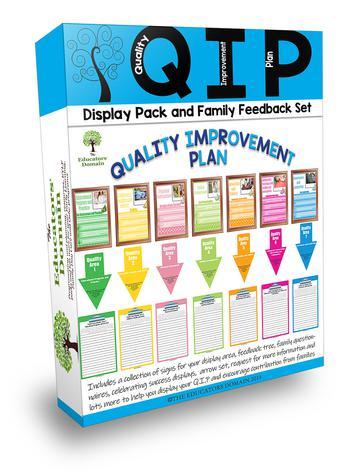 Q.I.P Display and Family Feedback Set Screenshot